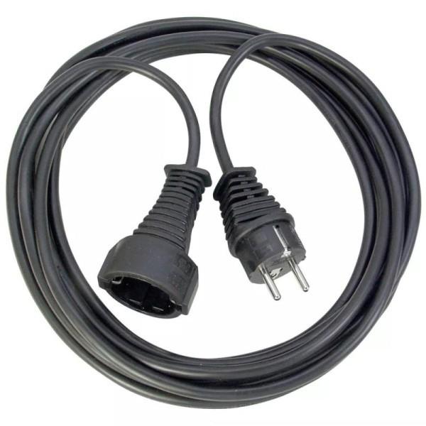 kit de câblage