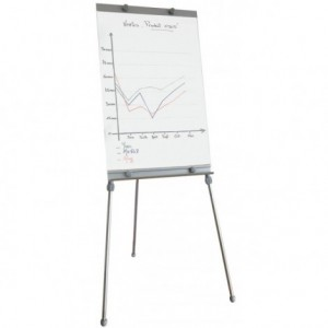 Paper board tableau de conference